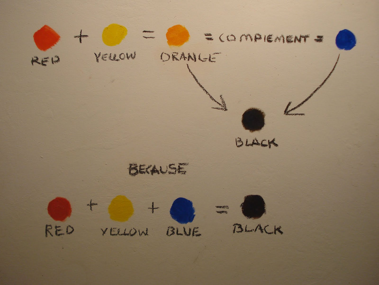 What Colors Make Black Slubne Suknie Info