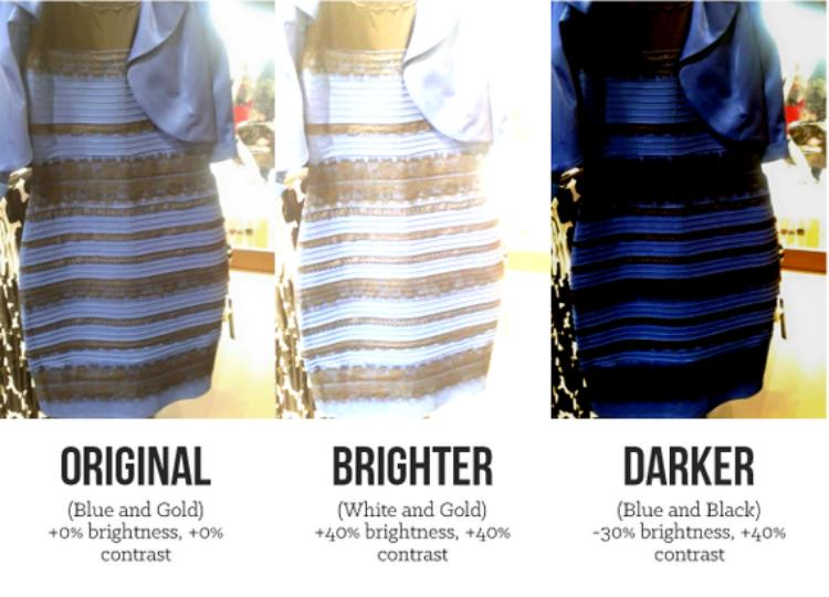 Blue And Black Dress Explanation 21 High Resolution